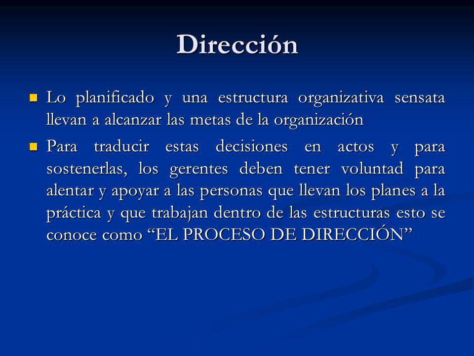 Dirección Lo planificado y una estructura organizativa sensata llevan a alcanzar las metas de la organización Lo planificado y una estructura organiza