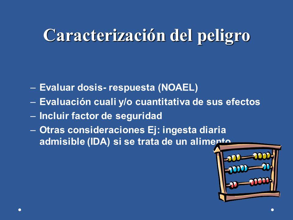 Caracterización del peligro –Evaluar dosis- respuesta (NOAEL) –Evaluación cuali y/o cuantitativa de sus efectos –Incluir factor de seguridad –Otras co
