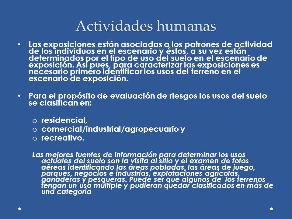 Actividades humanas Las exposiciones están asociadas a los patrones de actividad de los individuos en el escenario y éstos, a su vez están determinado