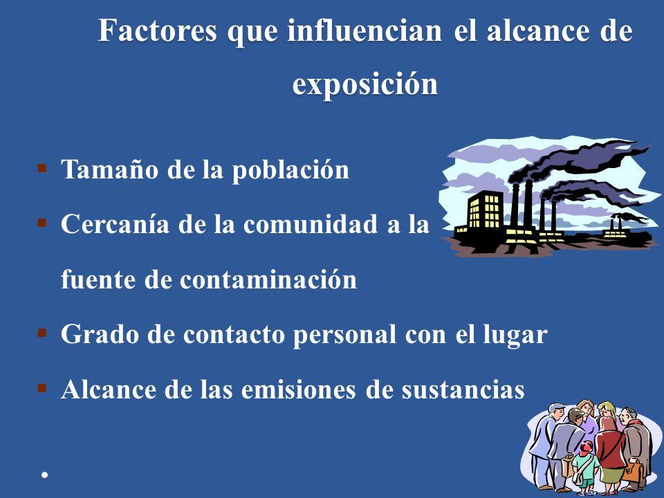 Factores que influencian el alcance de exposición Tamaño de la población Cercanía de la comunidad a la fuente de contaminación Grado de contacto perso