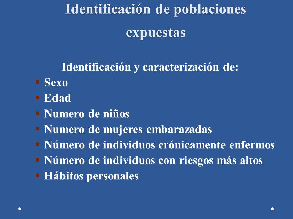 Identificación de poblaciones expuestas Identificación y caracterización de: Sexo Edad Numero de niños Numero de mujeres embarazadas Número de individ