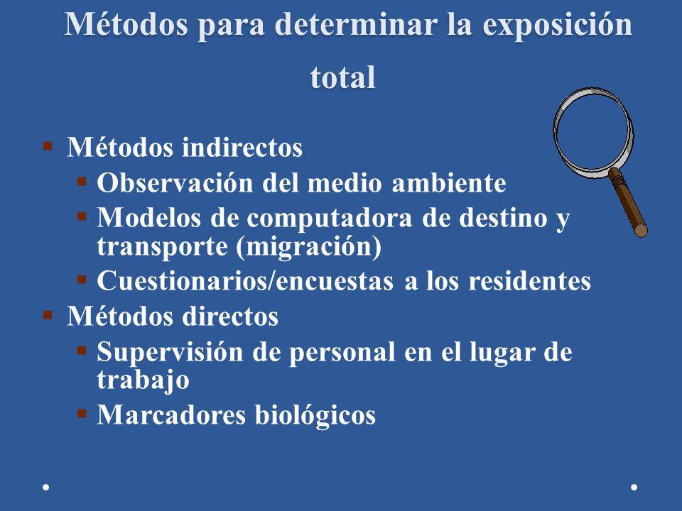 Métodos para determinar la exposición total Métodos para determinar la exposición total Métodos indirectos Observación del medio ambiente Modelos de c