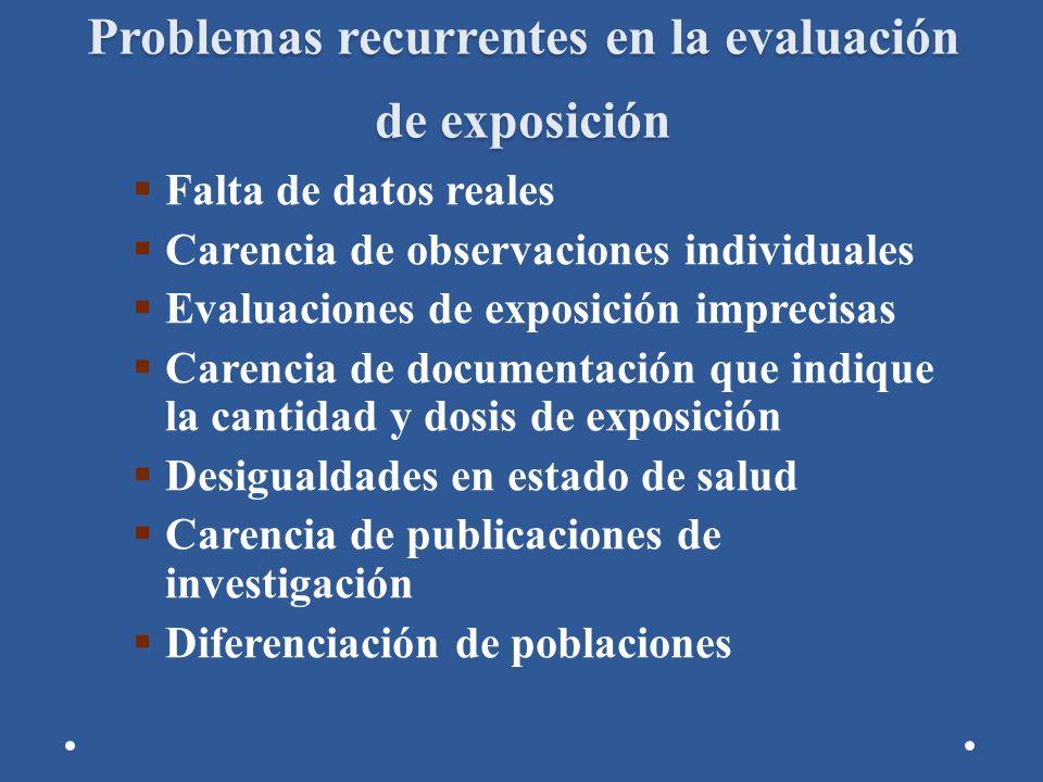 Problemas recurrentes en la evaluación de exposición Falta de datos reales Carencia de observaciones individuales Evaluaciones de exposición imprecisa