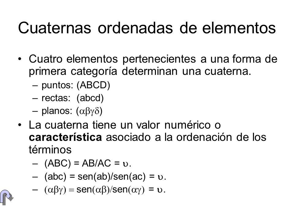 A BC Cuaternas de elementos (ABCD) =(ACD)/(BCD) a b c (abcd) = (acd)/ (bcd) (ABCD) = (abcd) V d D (ACD) = (acd) * VC/VD (BCD) = (bcd) * VC/VD Razón doble es el cociente de dos razones simples La razón doble de cuatro rectas con vértice común, es la de los cuatro puntos en que las secciona cualquier recta que no pase por dicho vértice.