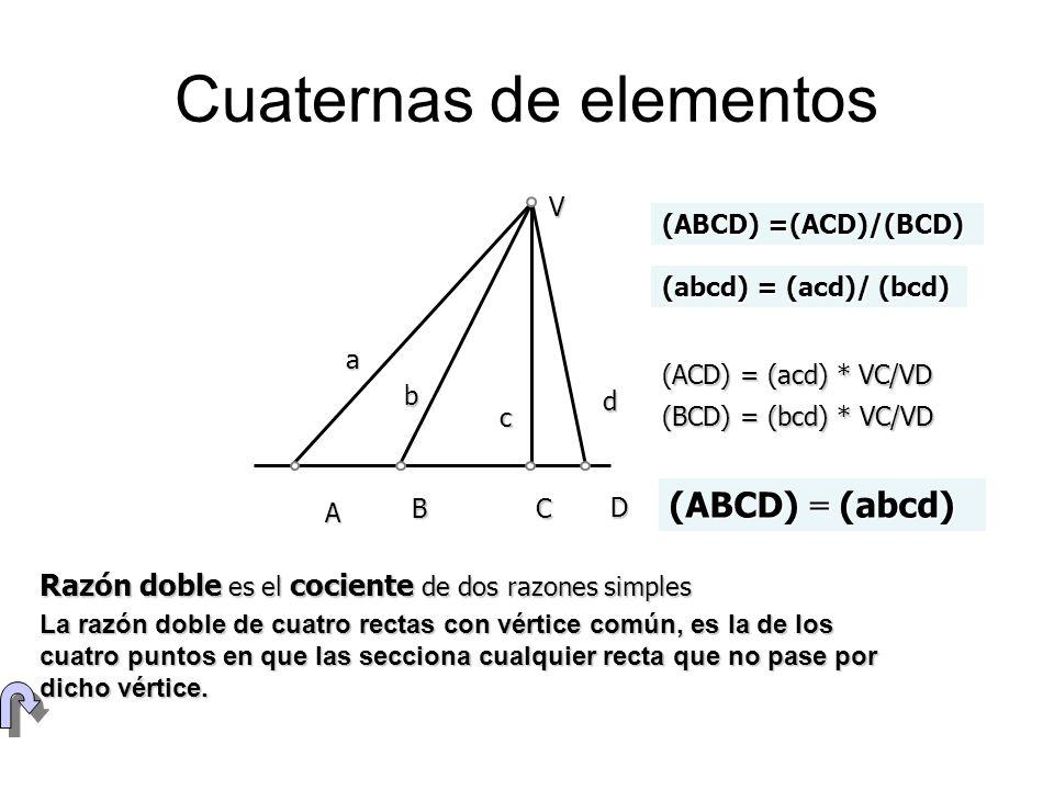 A BC Cuaternas de elementos (ABCD) =(ACD)/(BCD) a b c (abcd) = (acd)/ (bcd) (ABCD) = (abcd) V d D (ACD) = (acd) * VC/VD (BCD) = (bcd) * VC/VD Razón do