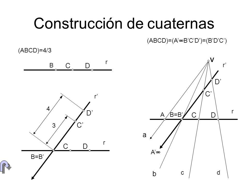 Proyecciones cónicas: Conservación de la razón doble (ABCD) = (ABCD) M M r r La proyección M del punto medio M de un segmento AB corresponde con el conjugado armónico del punto límite L respecto de los extremos A y B proyección de A y B La proyección M del punto medio M de un segmento AB desde un centro de proyección V, no es el punto medio de la proyección AB del segmento.