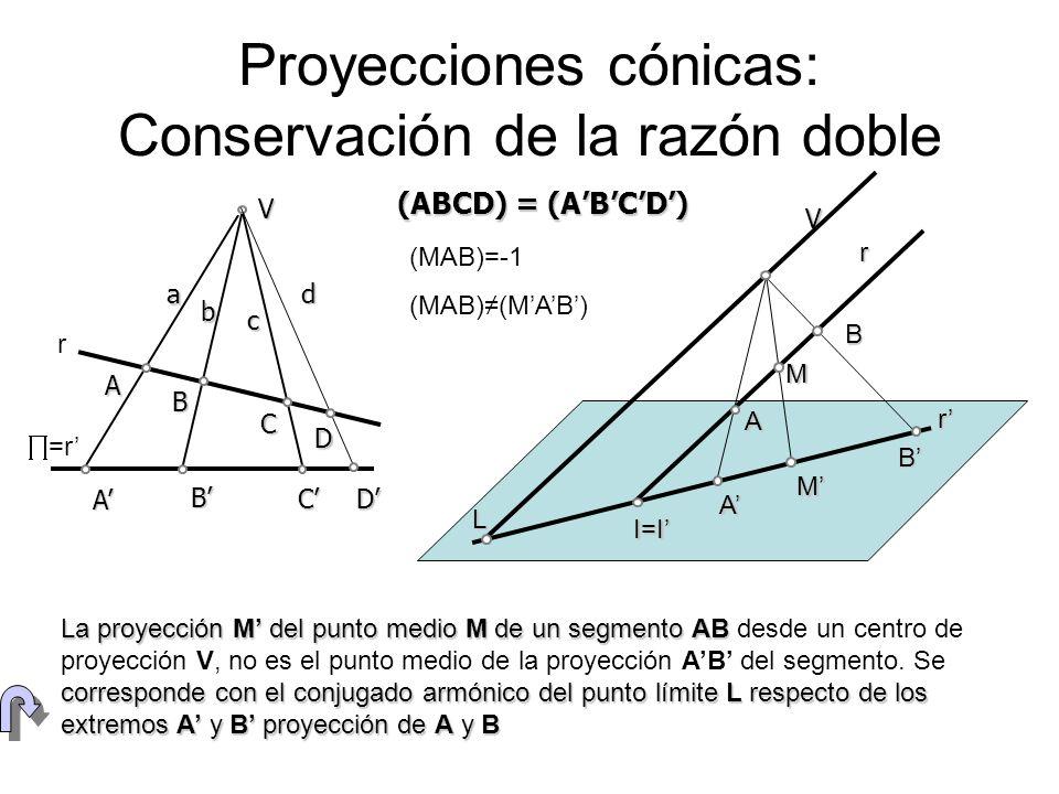 Proyecciones cónicas: Conservación de la razón doble (ABCD) = (ABCD) M M r r La proyección M del punto medio M de un segmento AB corresponde con el co