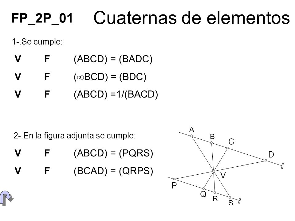 Cuaternas de elementos 1-.Se cumple: VF(ABCD) = (BADC) VF( BCD) = (BDC) VF(ABCD) =1/(BACD) 2-.En la figura adjunta se cumple: VF(ABCD) = (PQRS) VF(BCA