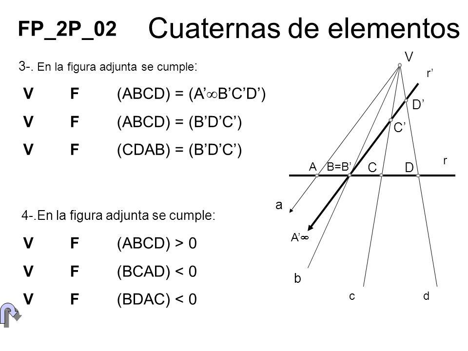 Cuaternas de elementos 3-. En la figura adjunta se cumple : VF(ABCD) = (A BCD) VF(ABCD) = (BDC) VF(CDAB) = (BDC) 4-.En la figura adjunta se cumple: VF
