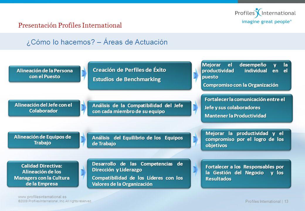 www.profilesinternational.es ©2009 Profiles International, Inc. All rights reserved. Profiles International | 13 ¿Cómo lo hacemos? – Áreas de Actuació