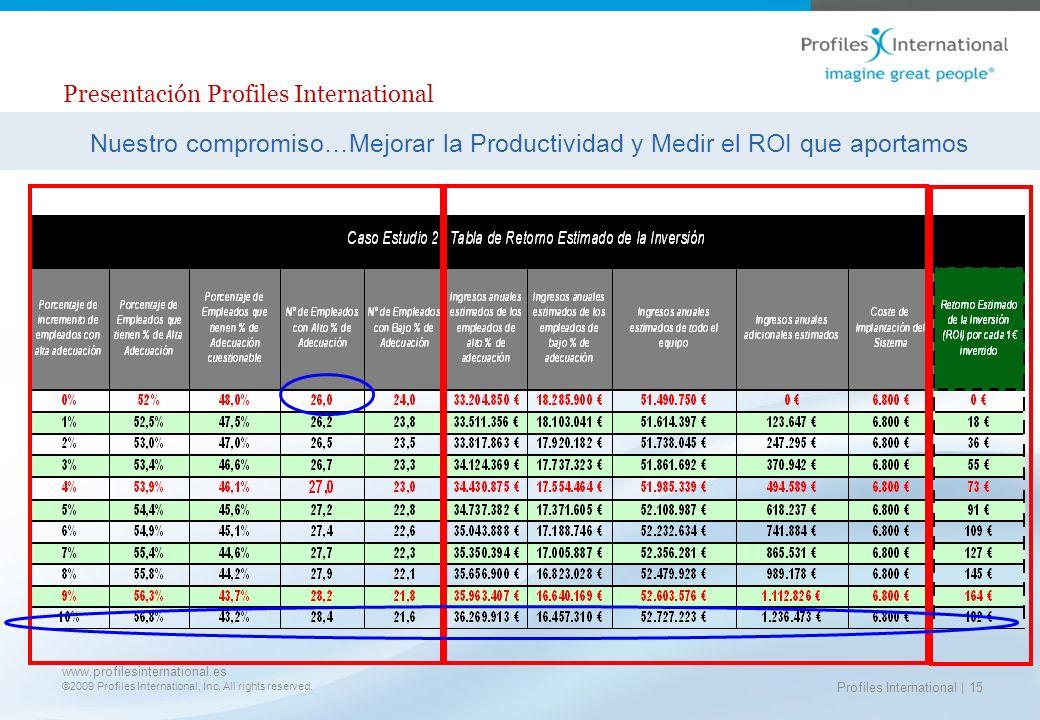www.profilesinternational.es ©2009 Profiles International, Inc. All rights reserved. Profiles International | 15 Desarrollamos e implementamos solucio