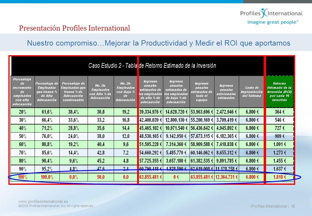 www.profilesinternational.es ©2009 Profiles International, Inc. All rights reserved. Profiles International | 16 Presentación Profiles International D