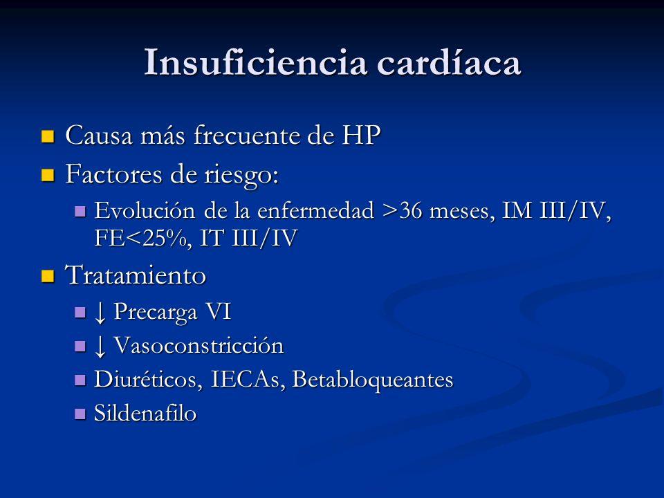 Insuficiencia cardíaca Causa más frecuente de HP Causa más frecuente de HP Factores de riesgo: Factores de riesgo: Evolución de la enfermedad >36 mese