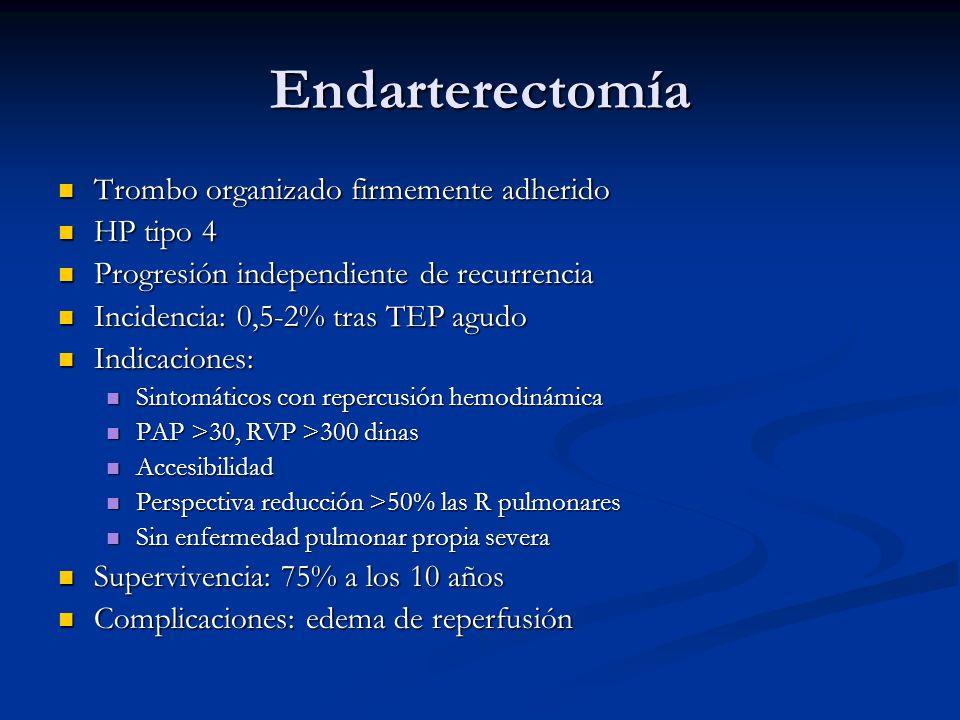 Endarterectomía Trombo organizado firmemente adherido Trombo organizado firmemente adherido HP tipo 4 HP tipo 4 Progresión independiente de recurrenci