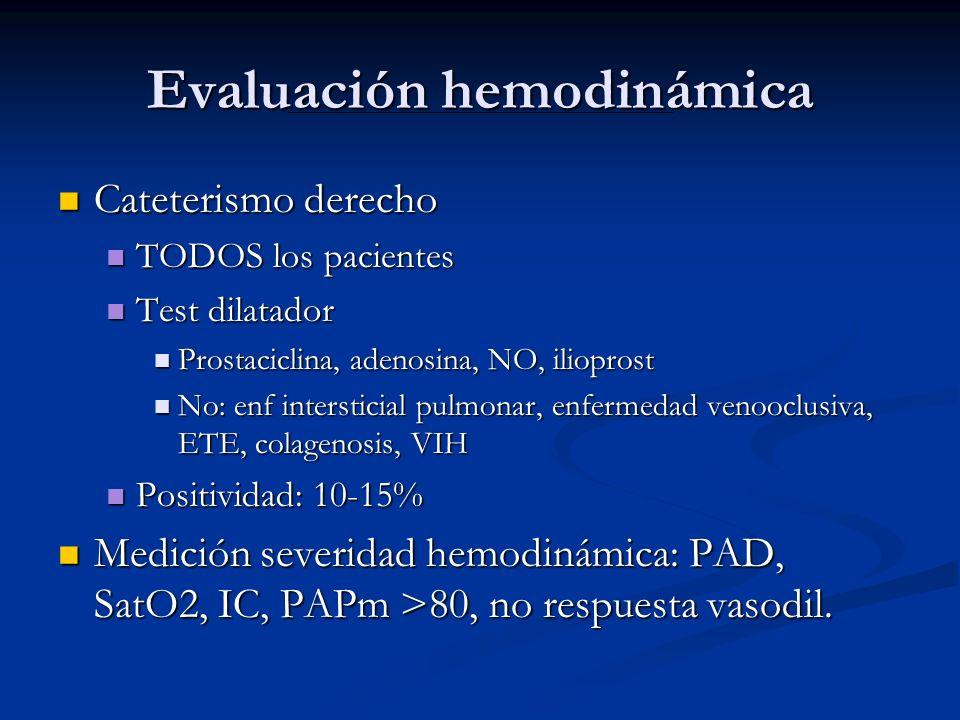 Evaluación hemodinámica Cateterismo derecho Cateterismo derecho TODOS los pacientes TODOS los pacientes Test dilatador Test dilatador Prostaciclina, a