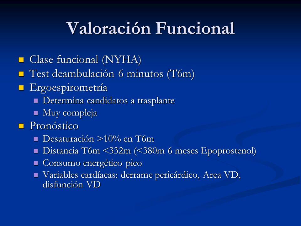Valoración Funcional Clase funcional (NYHA) Clase funcional (NYHA) Test deambulación 6 minutos (T6m) Test deambulación 6 minutos (T6m) Ergoespirometrí