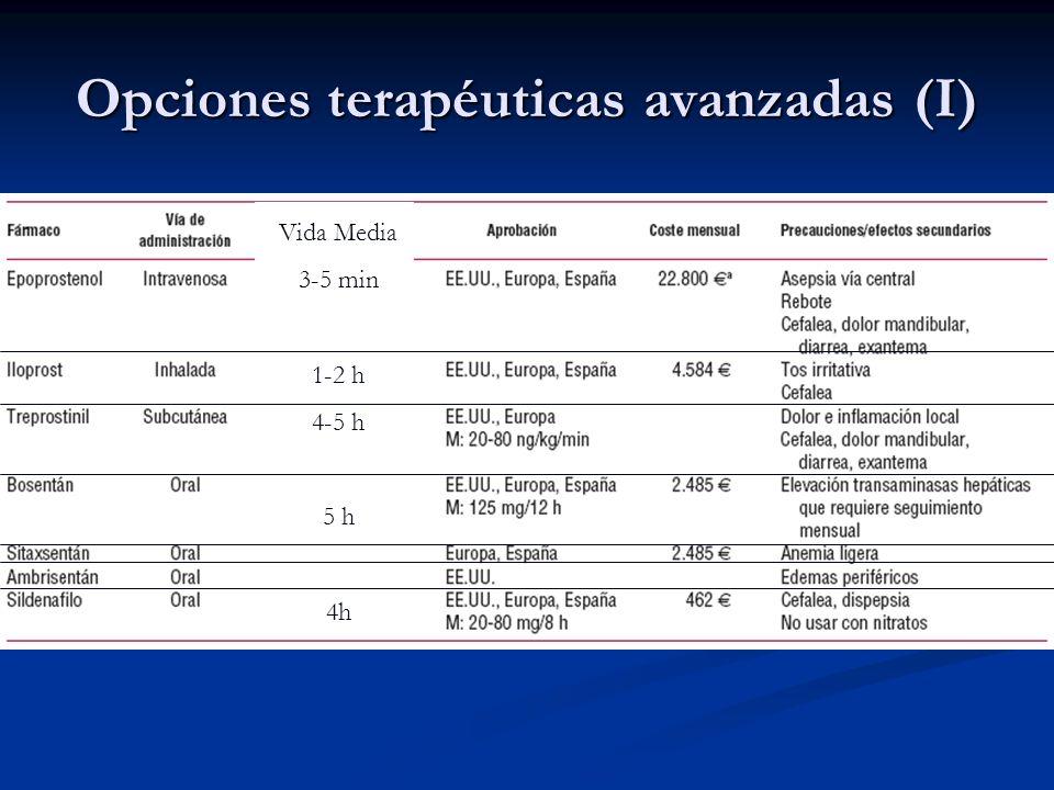Opciones terapéuticas avanzadas (I) Vida Media 3-5 min 1-2 h 4-5 h 5 h 4h