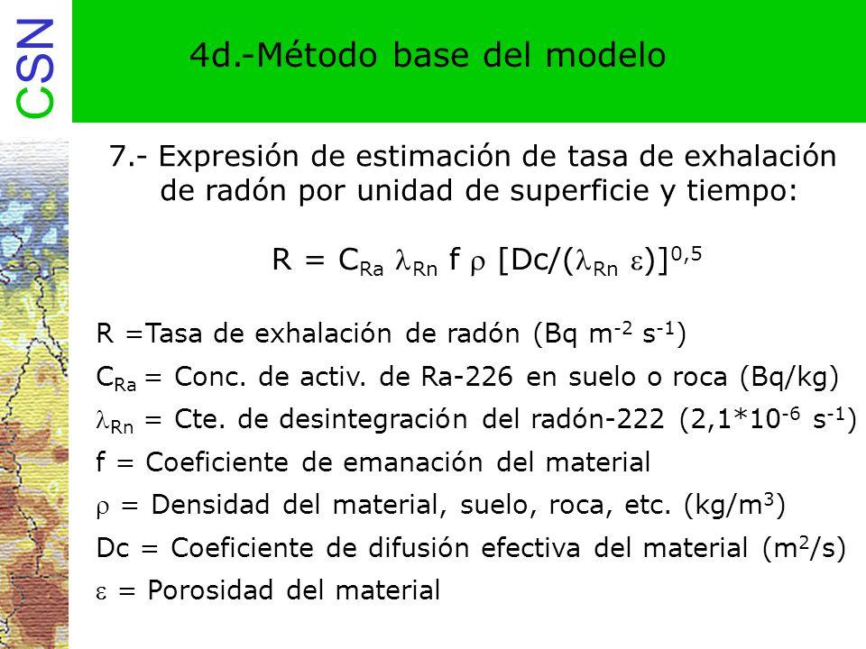 CSN 4d.-Método base del modelo 7.- Expresión de estimación de tasa de exhalación de radón por unidad de superficie y tiempo: R = C Ra Rn f [Dc/( Rn )]