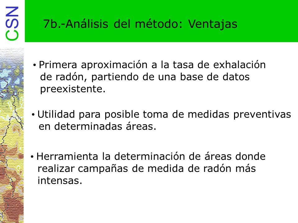 CSN 7b.-Análisis del método: Ventajas Primera aproximación a la tasa de exhalación de radón, partiendo de una base de datos preexistente. Utilidad par