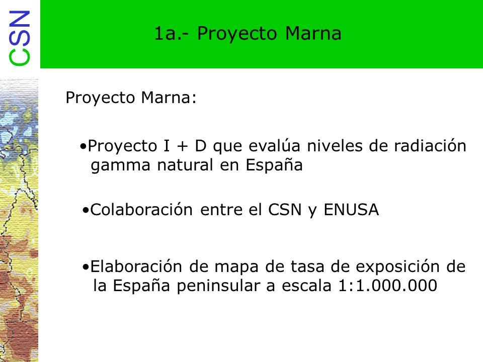 CSN 1a.- Proyecto Marna Proyecto Marna: Proyecto I + D que evalúa niveles de radiación gamma natural en España Colaboración entre el CSN y ENUSA Elabo