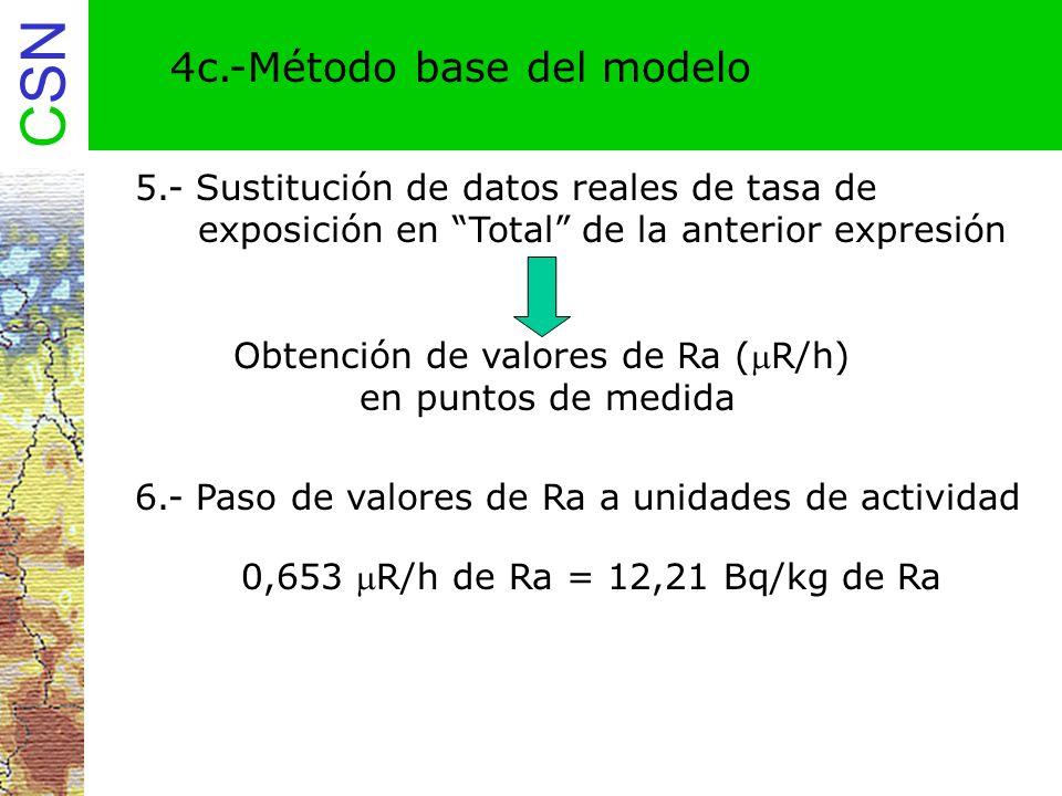 CSN 4d.-Método base del modelo 7.- Expresión de estimación de tasa de exhalación de radón por unidad de superficie y tiempo: R = C Ra Rn f [Dc/( Rn )] 0,5 R =Tasa de exhalación de radón (Bq m -2 s -1 ) C Ra = Conc.