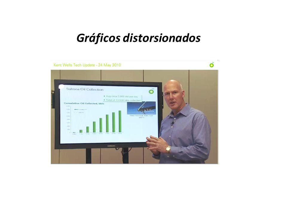 BIPLOTS DE ORDENACIÓN (ej.