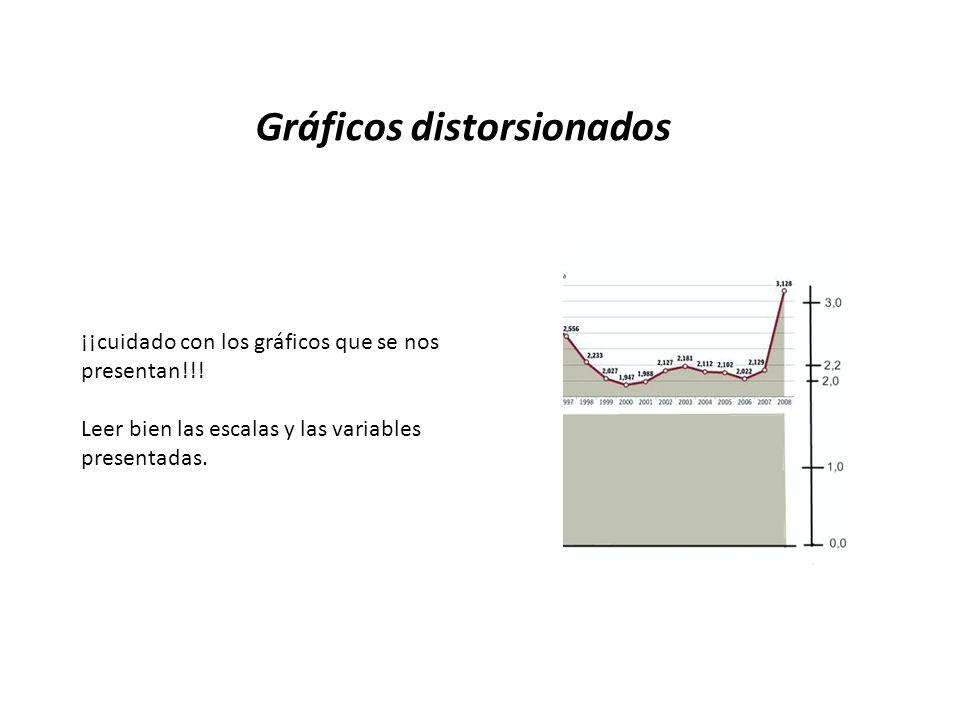 GRAFICOS DE ESTRELLAS (función star) Ejemplo, GRUPOS FITOPLANCTON POR TIPOS EMBALSES DEL EBRO: read.table( C:/AMDDATOSR/fitotipos.txt , header=T)->fitotipos attach(fitotipos) Gráficos Multivariantes