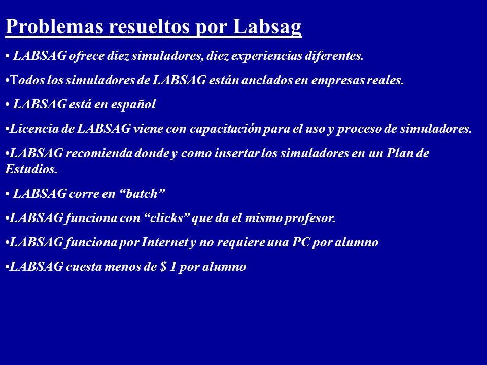 Problemas resueltos por Labsag LABSAG ofrece diez simuladores, diez experiencias diferentes. Todos los simuladores de LABSAG están anclados en empresa