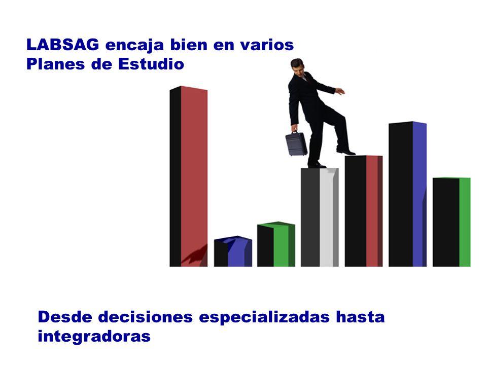 Desde decisiones especializadas hasta integradoras LABSAG encaja bien en varios Planes de Estudio