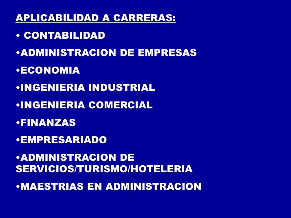 APLICABILIDAD A CARRERAS: CONTABILIDAD ADMINISTRACION DE EMPRESAS ECONOMIA INGENIERIA INDUSTRIAL INGENIERIA COMERCIAL FINANZAS EMPRESARIADO ADMINISTRA