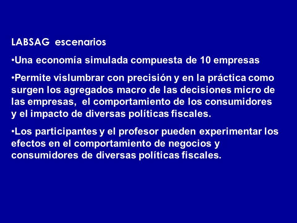 LABSAG escenarios Una economía simulada compuesta de 10 empresas Permite vislumbrar con precisión y en la práctica como surgen los agregados macro de