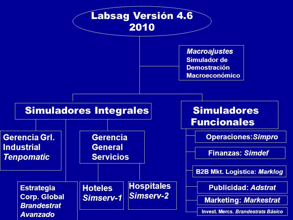 Labsag Versión 4.6 2010 Macroajustes Simulador de Demostración Macroeconómico Simuladores Integrales Simuladores Funcionales Gerencia Grl. Industrial