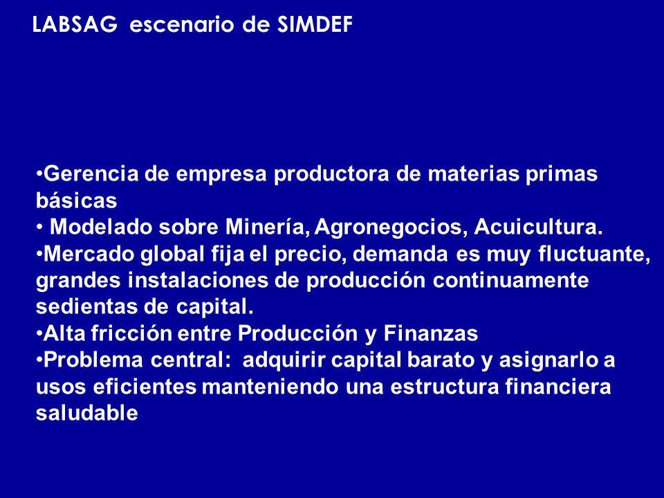 LABSAG escenario de SIMDEF Gerencia de empresa productora de materias primas básicas Modelado sobre Minería, Agronegocios, Acuicultura. Mercado global
