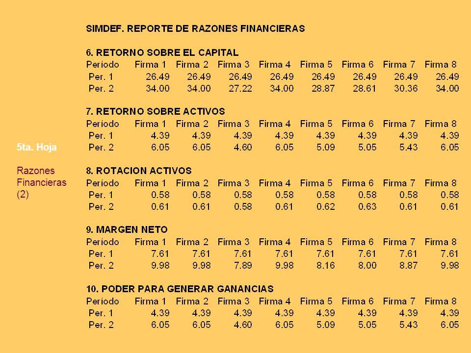 5ta. Hoja Razones Financieras (2)
