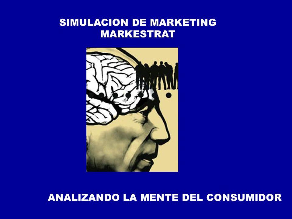 SIMULACION DE MARKETING MARKESTRAT ANALIZANDO LA MENTE DEL CONSUMIDOR