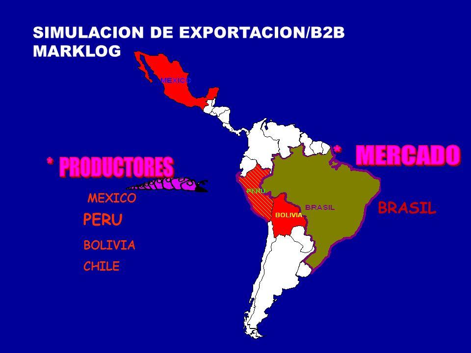 BOLIVIA CHILE BRASIL MEXICO PERU SIMULACION DE EXPORTACION/B2B MARKLOG