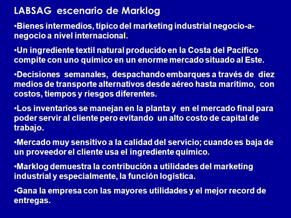 LABSAG escenario de Marklog Bienes intermedios, típico del marketing industrial negocio-a- negocio a nivel internacional. Un ingrediente textil natura