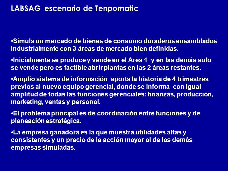LABSAG escenario de Tenpomatic Simula un mercado de bienes de consumo duraderos ensamblados industrialmente con 3 áreas de mercado bien definidas. Ini