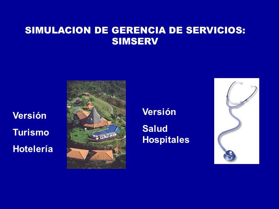 Versión Turismo Hotelería Versión Salud Hospitales SIMULACION DE GERENCIA DE SERVICIOS: SIMSERV