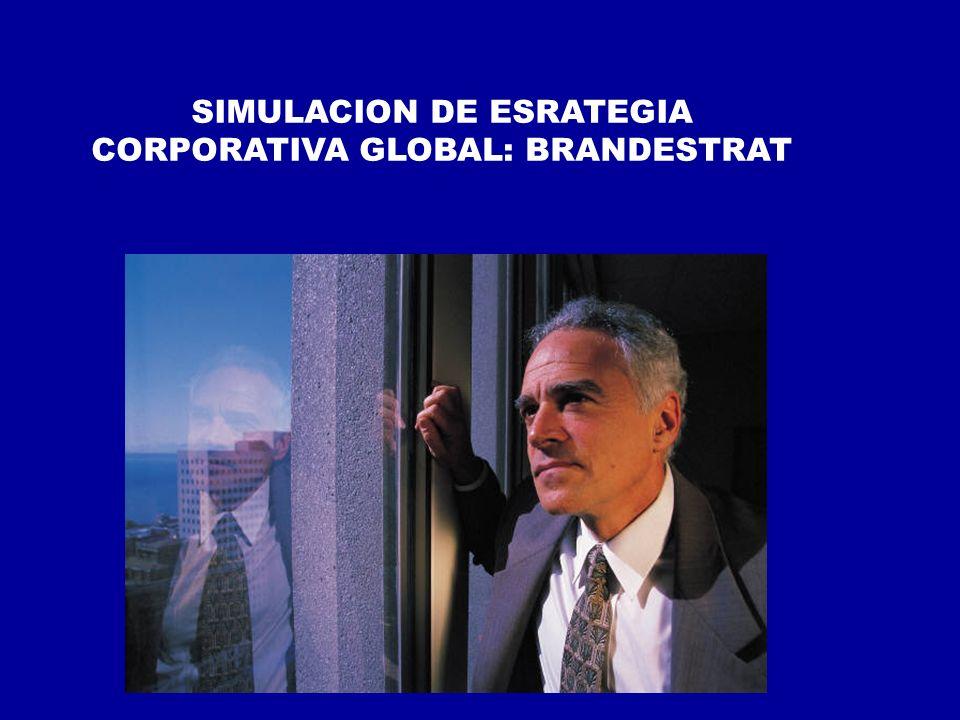 SIMULACION DE ESRATEGIA CORPORATIVA GLOBAL: BRANDESTRAT