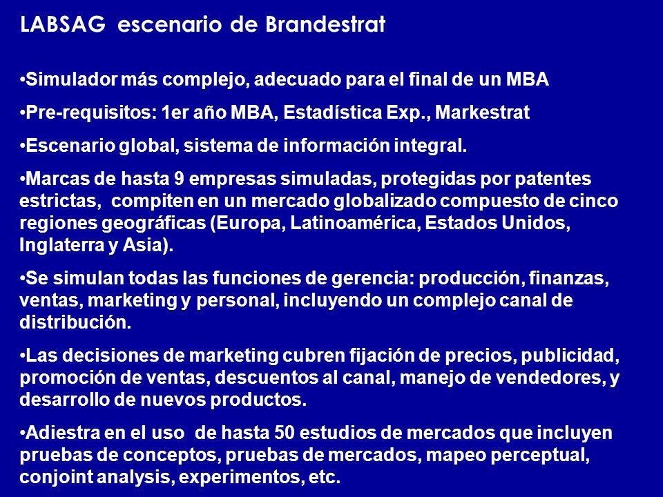 LABSAG escenario de Brandestrat Simulador más complejo, adecuado para el final de un MBA Pre-requisitos: 1er año MBA, Estadística Exp., Markestrat Esc