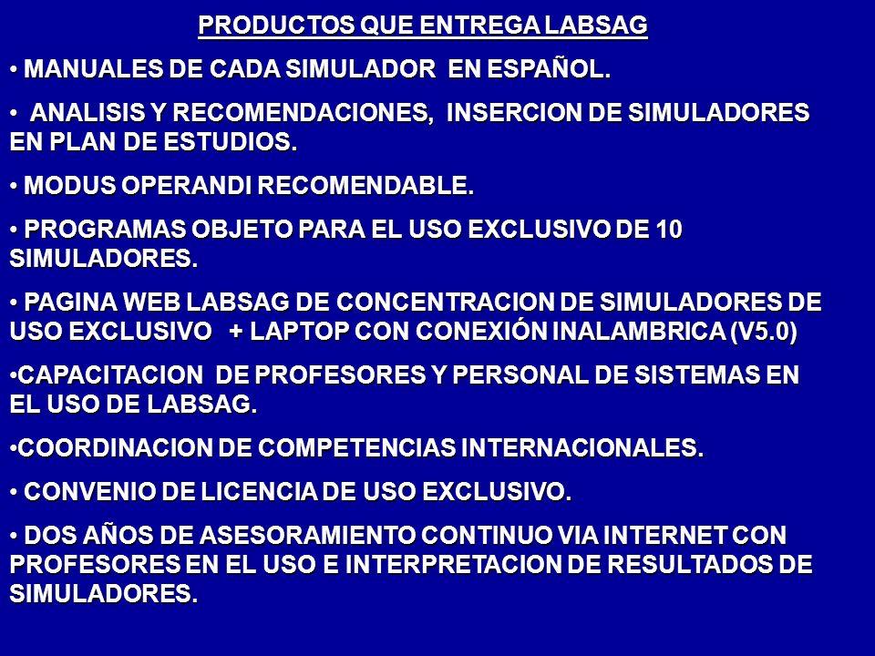 PRODUCTOS QUE ENTREGA LABSAG MANUALES DE CADA SIMULADOR EN ESPAÑOL. MANUALES DE CADA SIMULADOR EN ESPAÑOL. ANALISIS Y RECOMENDACIONES, INSERCION DE SI