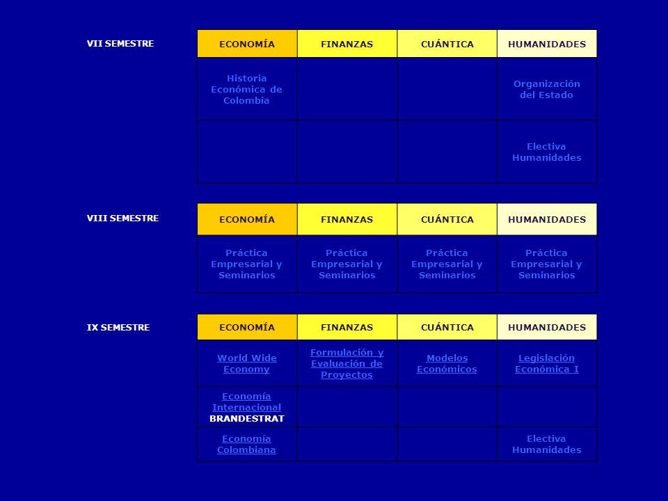 VII SEMESTRE ECONOMÍAFINANZASCUÁNTICAHUMANIDADES Historia Económica de Colombia Organización del Estado Electiva Humanidades VIII SEMESTRE ECONOMÍAFIN