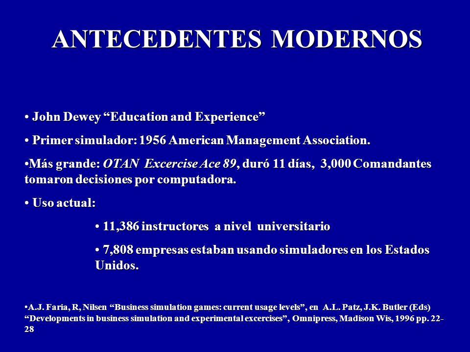 ANTECEDENTES MODERNOS John Dewey Education and Experience John Dewey Education and Experience Primer simulador: 1956 American Management Association.