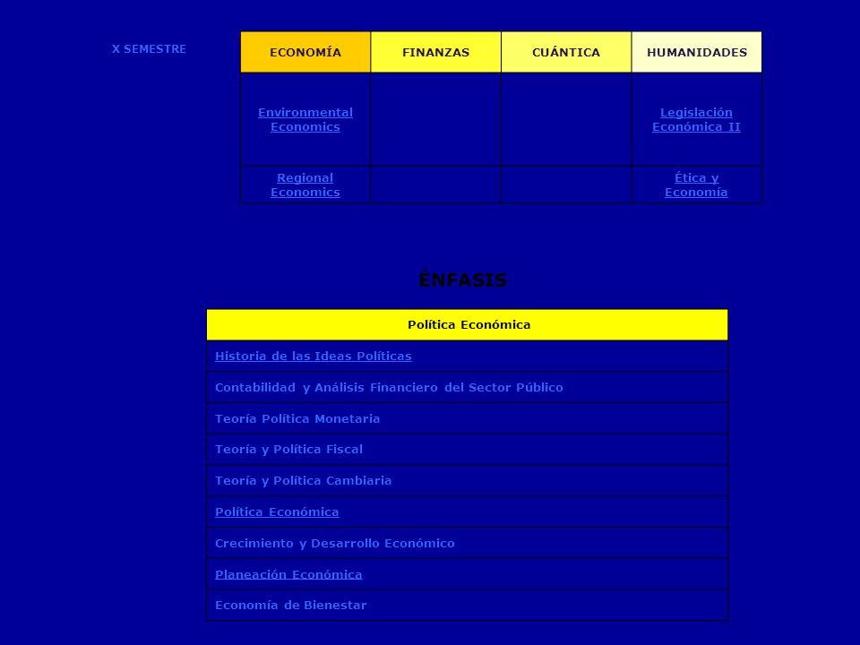 X SEMESTRE ECONOMÍAFINANZASCUÁNTICAHUMANIDADES Environmental Economics Legislación Económica II Regional Economics Ética y Economía ÉNFASIS Política E
