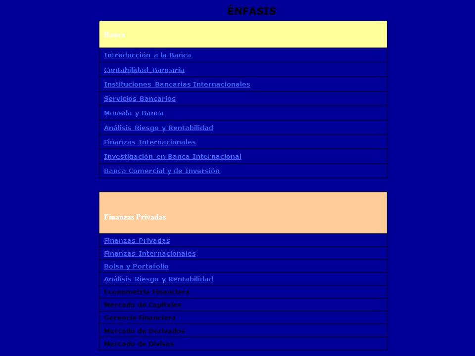 Banca Introducción a la Banca Contabilidad Bancaria Instituciones Bancarias Internacionales Servicios Bancarios Moneda y Banca Análisis Riesgo y Renta