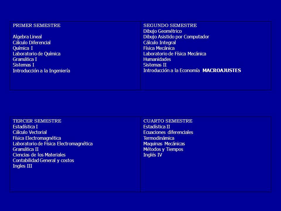 PRIMER SEMESTRE Algebra Lineal Cálculo Diferencial Química I Laboratorio de Química Gramática I Sistemas I Introducción a la Ingeniería SEGUNDO SEMEST