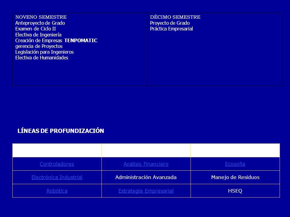 NOVENO SEMESTRE Anteproyecto de Grado Examen de Ciclo II Electiva de Ingeniería Creación de Empresas TENPOMATIC gerencia de Proyectos Legislación para