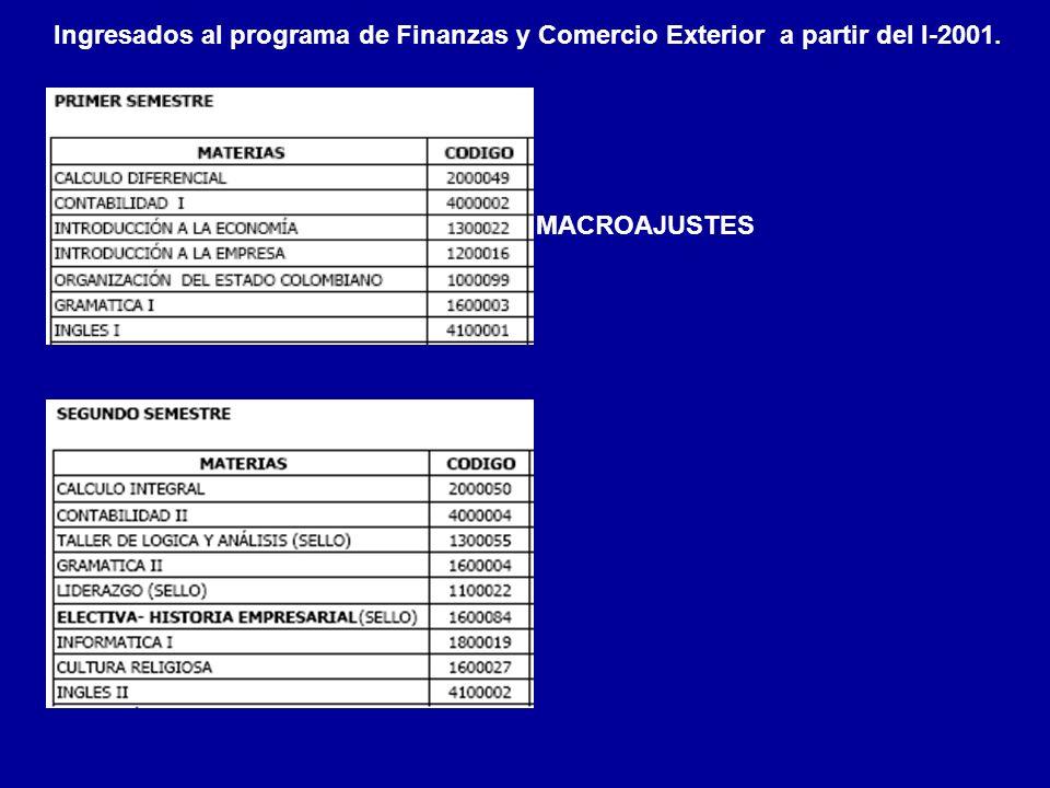 Ingresados al programa de Finanzas y Comercio Exterior a partir del I-2001. MACROAJUSTES