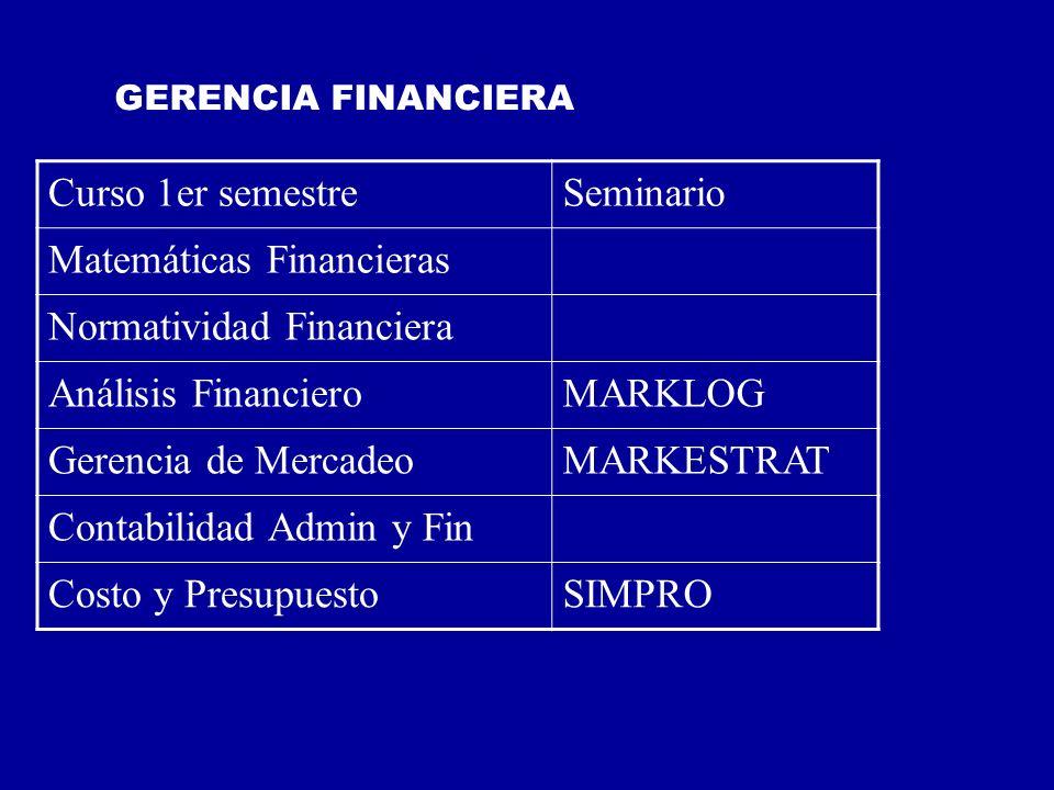 GERENCIA FINANCIERA Curso 1er semestreSeminario Matemáticas Financieras Normatividad Financiera Análisis FinancieroMARKLOG Gerencia de MercadeoMARKEST